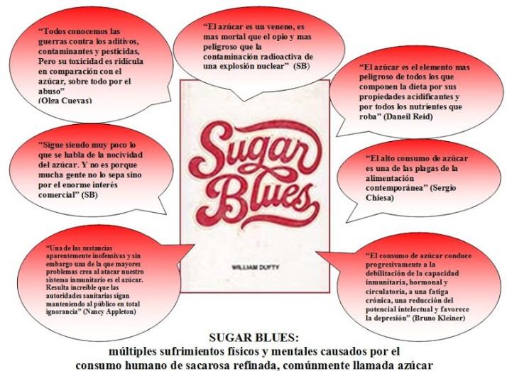 Suggar bluess